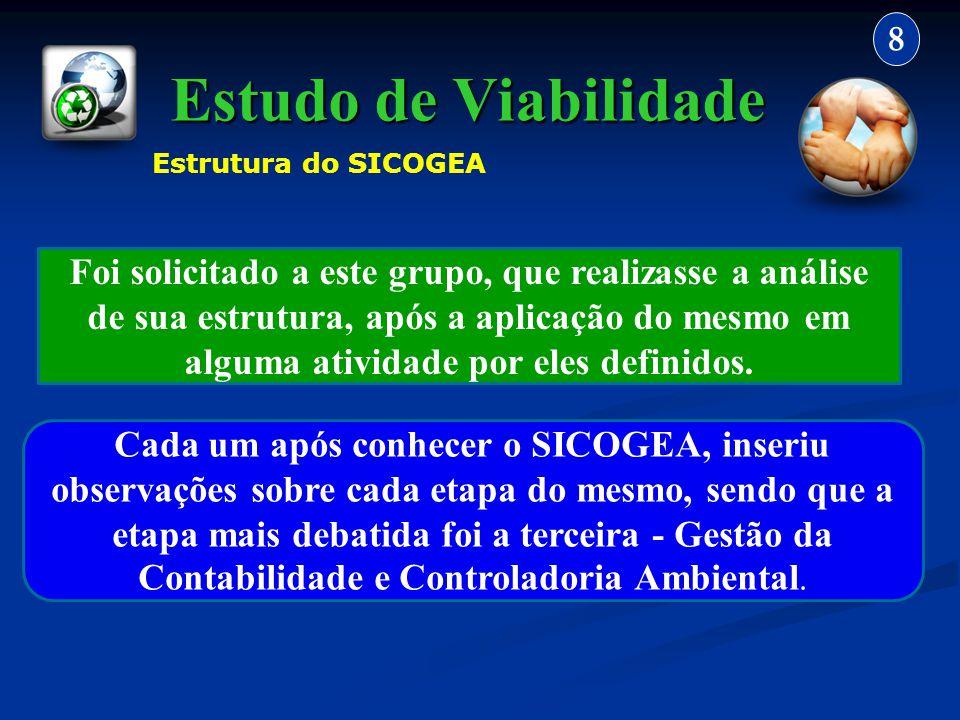 8 Estudo de Viabilidade. Estrutura do SICOGEA.