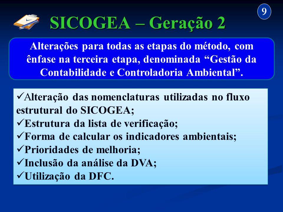 9 SICOGEA – Geração 2.