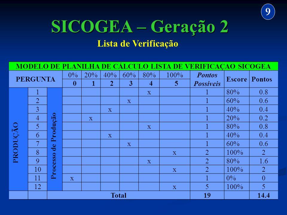 MODELO DE PLANILHA DE CÁLCULO LISTA DE VERIFICAÇAO SICOGEA