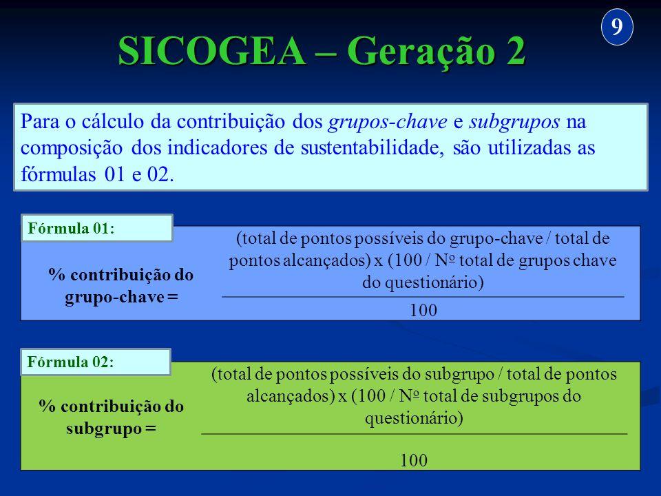 % contribuição do grupo-chave = % contribuição do subgrupo =