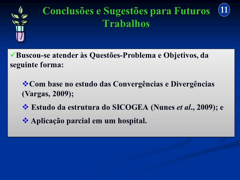 Conclusões e Sugestões para Futuros Trabalhos