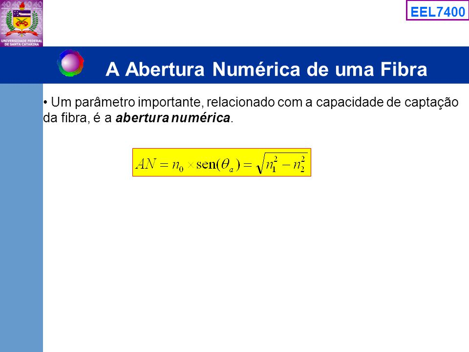 A Abertura Numérica de uma Fibra