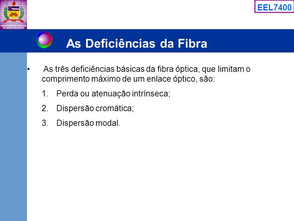 As Deficiências da Fibra