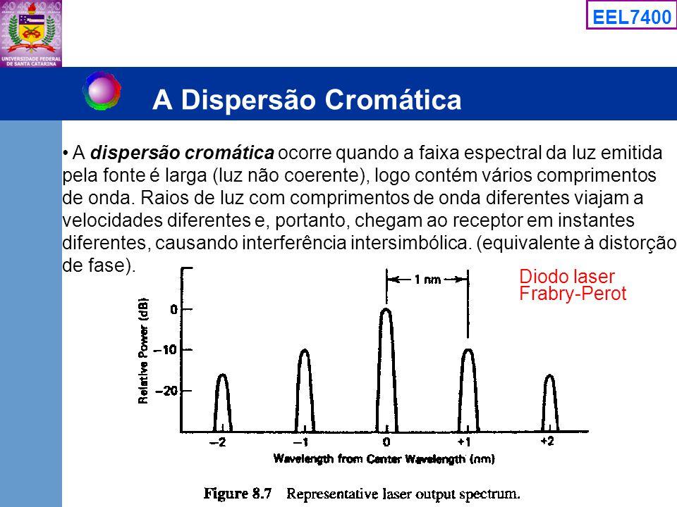 A Dispersão Cromática