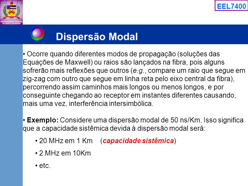 Dispersão Modal