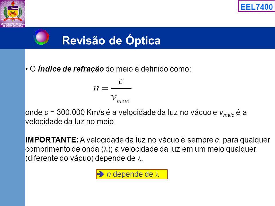 Revisão de Óptica O índice de refração do meio é definido como: