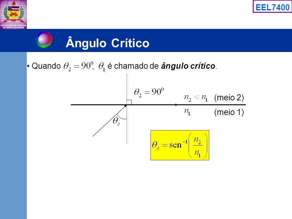 Ângulo Crítico Quando , é chamado de ângulo crítico. (meio 2) (meio 1)