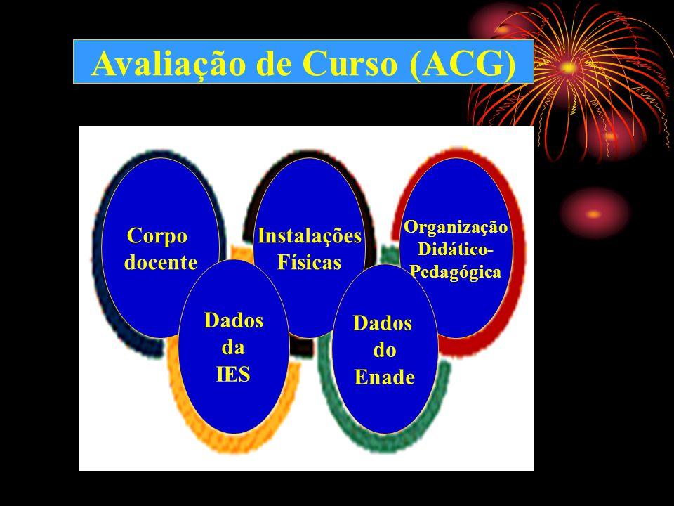Avaliação de Curso (ACG)