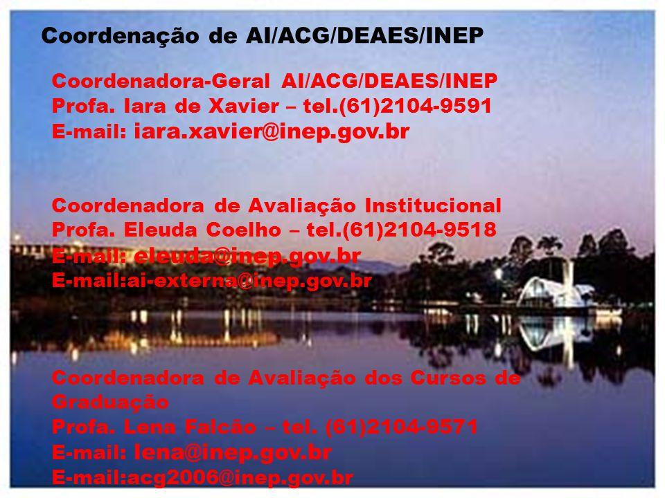 Coordenação de AI/ACG/DEAES/INEP