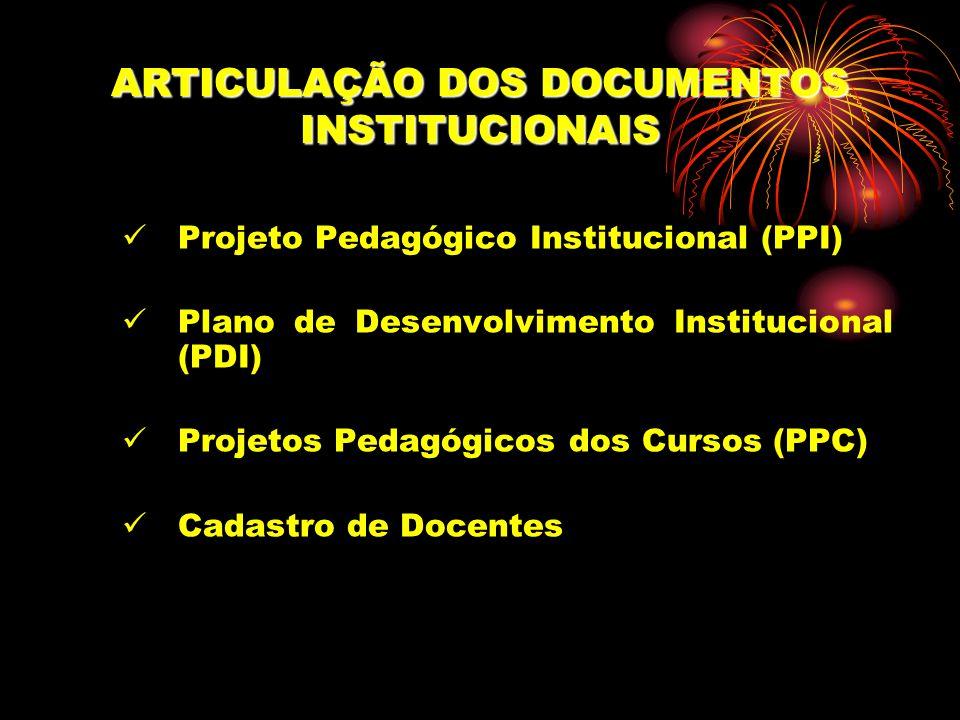 ARTICULAÇÃO DOS DOCUMENTOS INSTITUCIONAIS