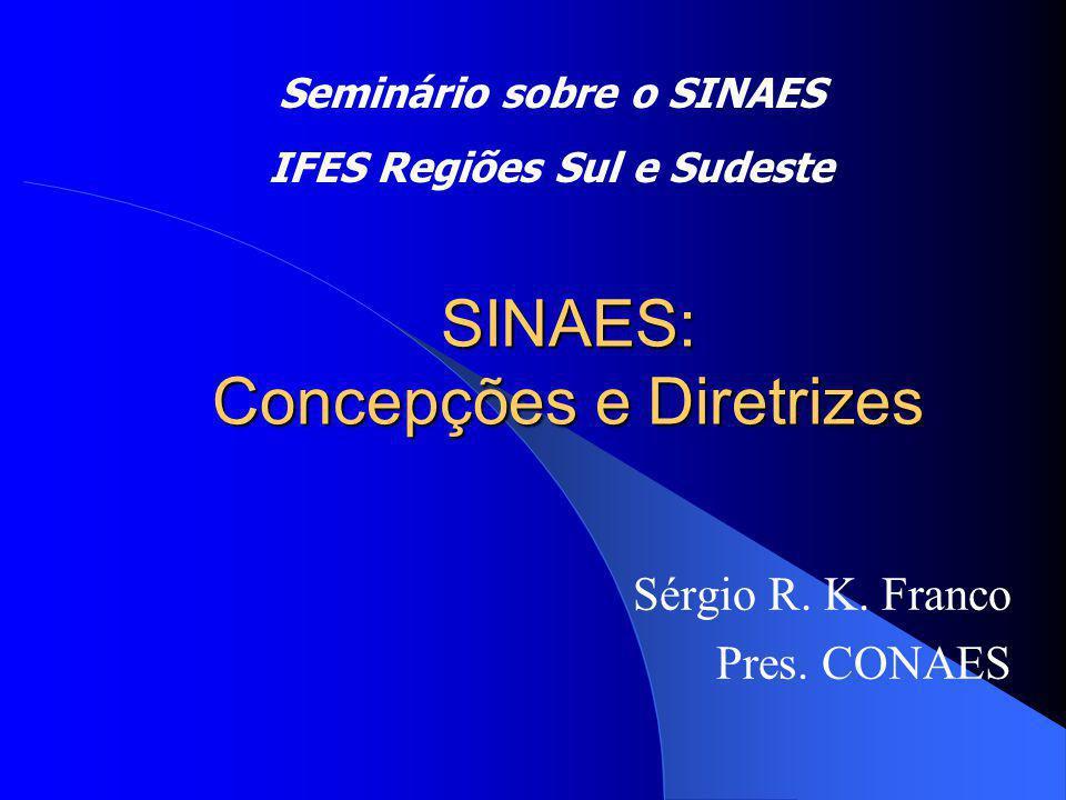 SINAES: Concepções e Diretrizes