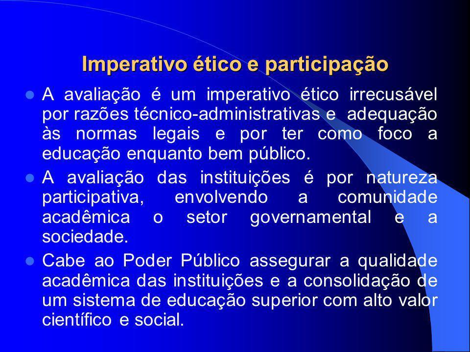 Imperativo ético e participação