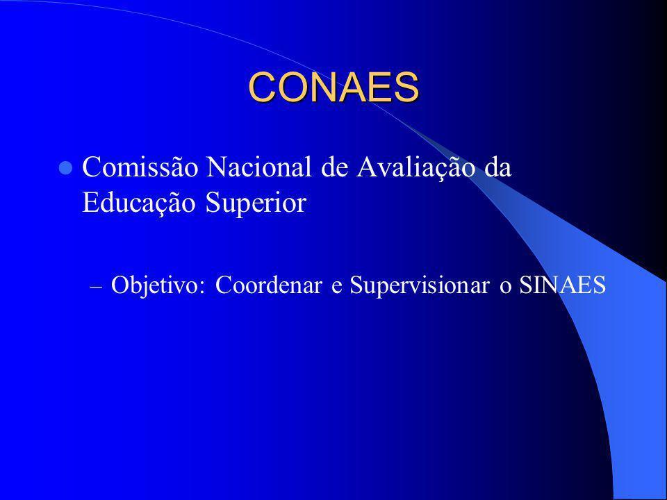 CONAES Comissão Nacional de Avaliação da Educação Superior