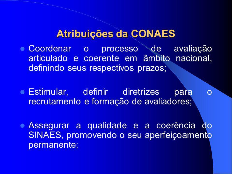Atribuições da CONAES Coordenar o processo de avaliação articulado e coerente em âmbito nacional, definindo seus respectivos prazos;