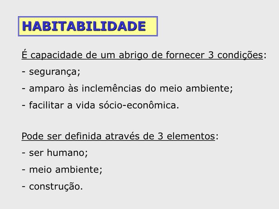 HABITABILIDADE É capacidade de um abrigo de fornecer 3 condições: