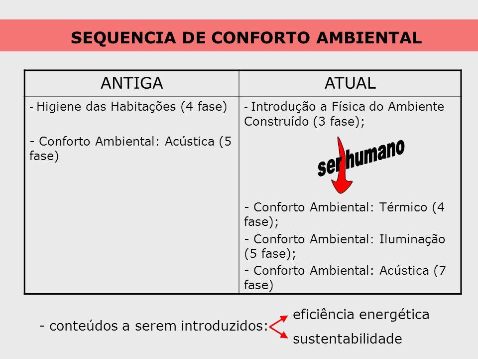 SEQUENCIA DE CONFORTO AMBIENTAL ANTIGA ATUAL