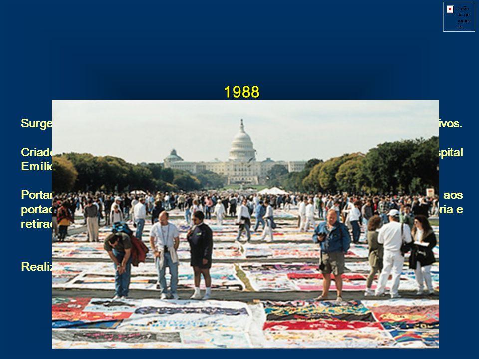 1988.