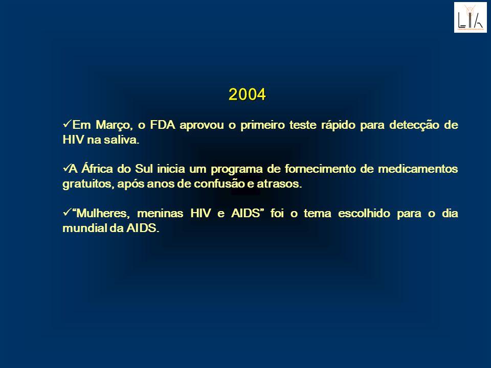 2004. Em Março, o FDA aprovou o primeiro teste rápido para detecção de HIV na saliva.