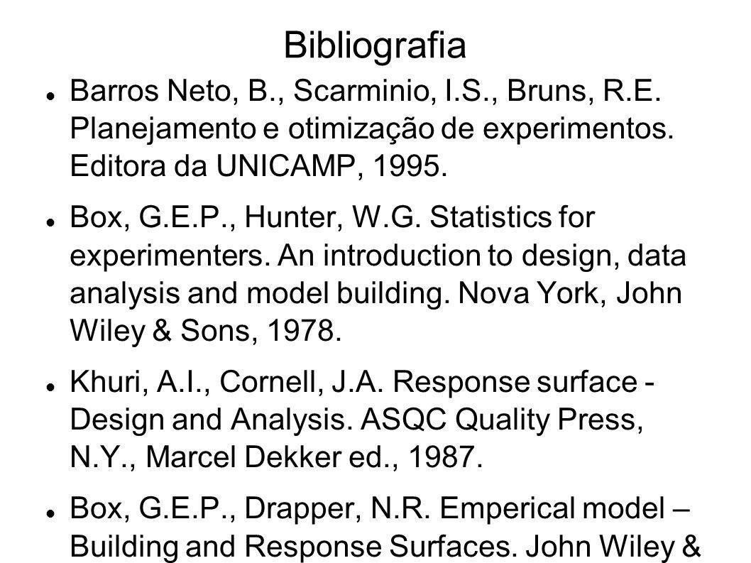 Bibliografia Barros Neto, B., Scarminio, I.S., Bruns, R.E. Planejamento e otimização de experimentos. Editora da UNICAMP, 1995.