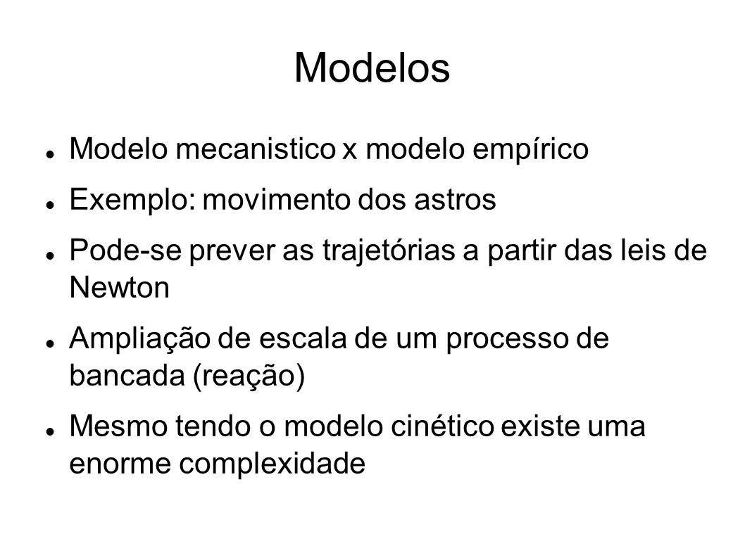 Modelos Modelo mecanistico x modelo empírico