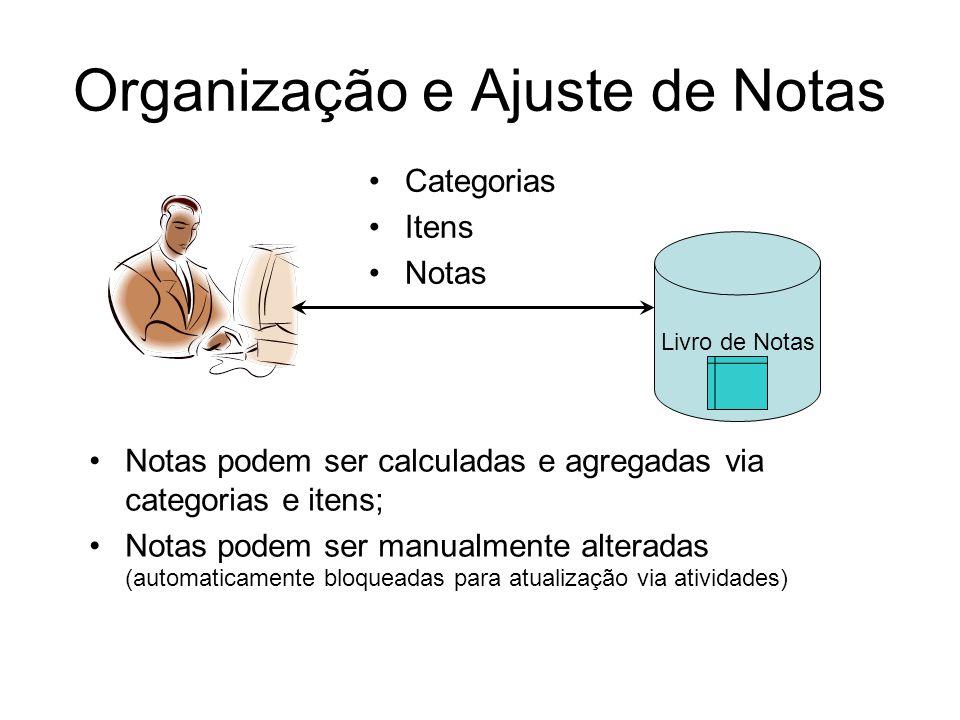 Organização e Ajuste de Notas