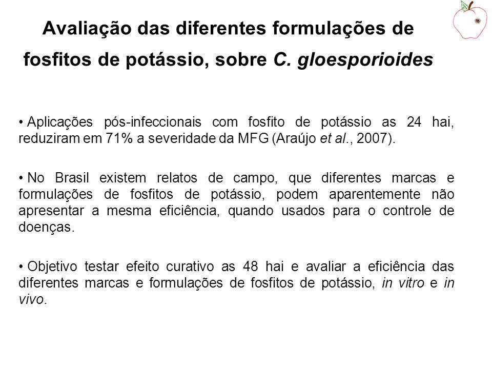 Avaliação das diferentes formulações de fosfitos de potássio, sobre C