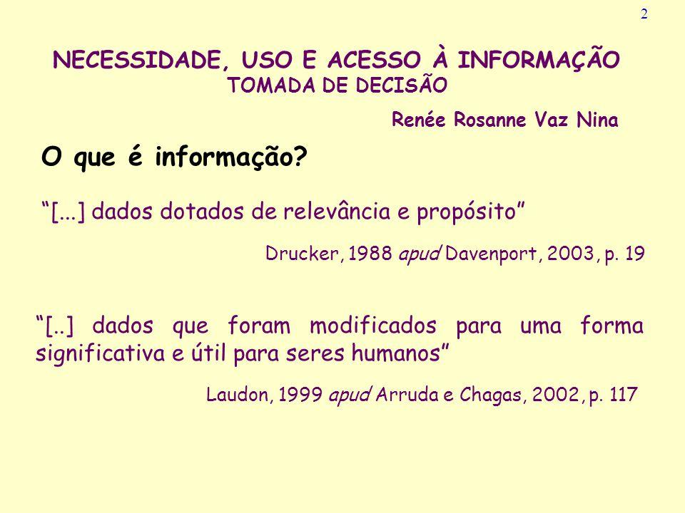 2 NECESSIDADE, USO E ACESSO À INFORMAÇÃO TOMADA DE DECISÃO Renée Rosanne Vaz Nina.