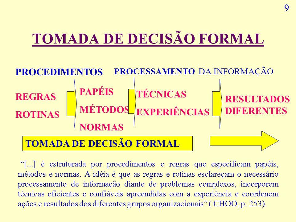 TOMADA DE DECISÃO FORMAL