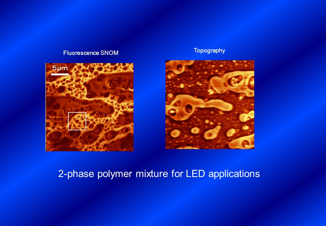 2-phase polymer mixture for LED applications