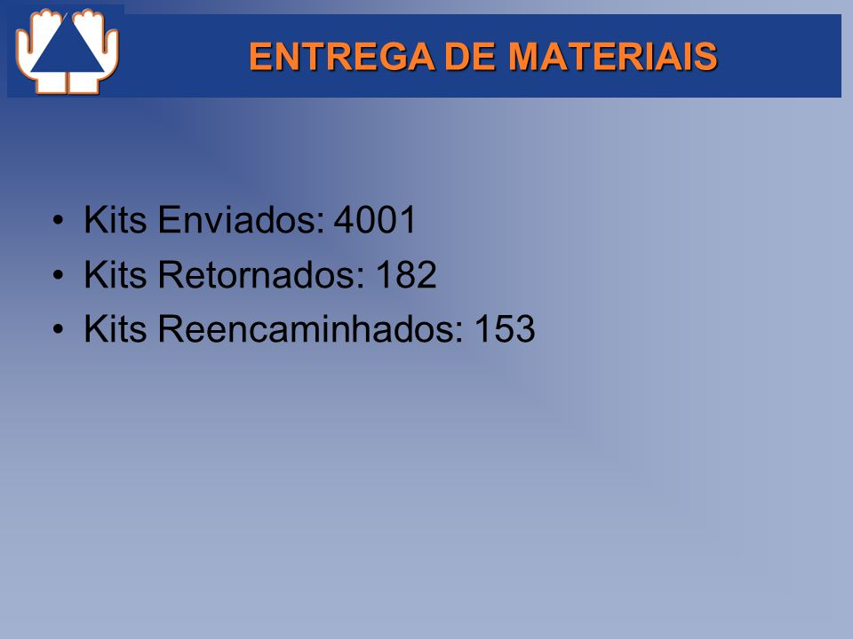 ENTREGA DE MATERIAIS Kits Enviados: 4001 Kits Retornados: 182 Kits Reencaminhados: 153