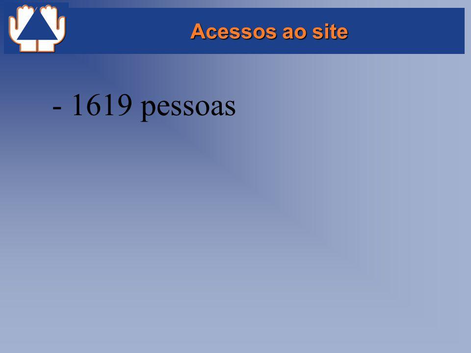 Acessos ao site - 1619 pessoas