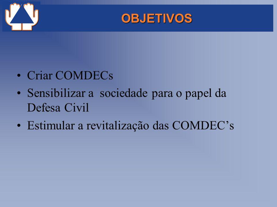 OBJETIVOS Criar COMDECs. Sensibilizar a sociedade para o papel da Defesa Civil.
