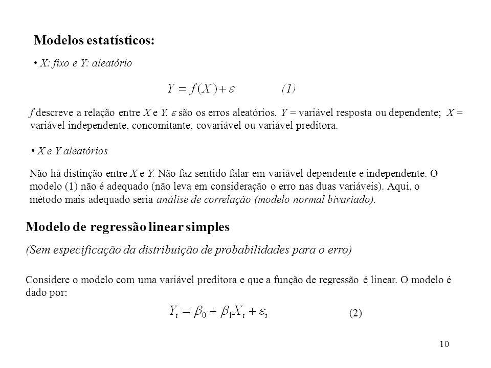 Modelos estatísticos: