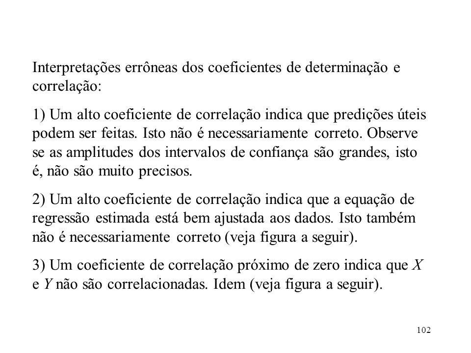 Interpretações errôneas dos coeficientes de determinação e correlação: