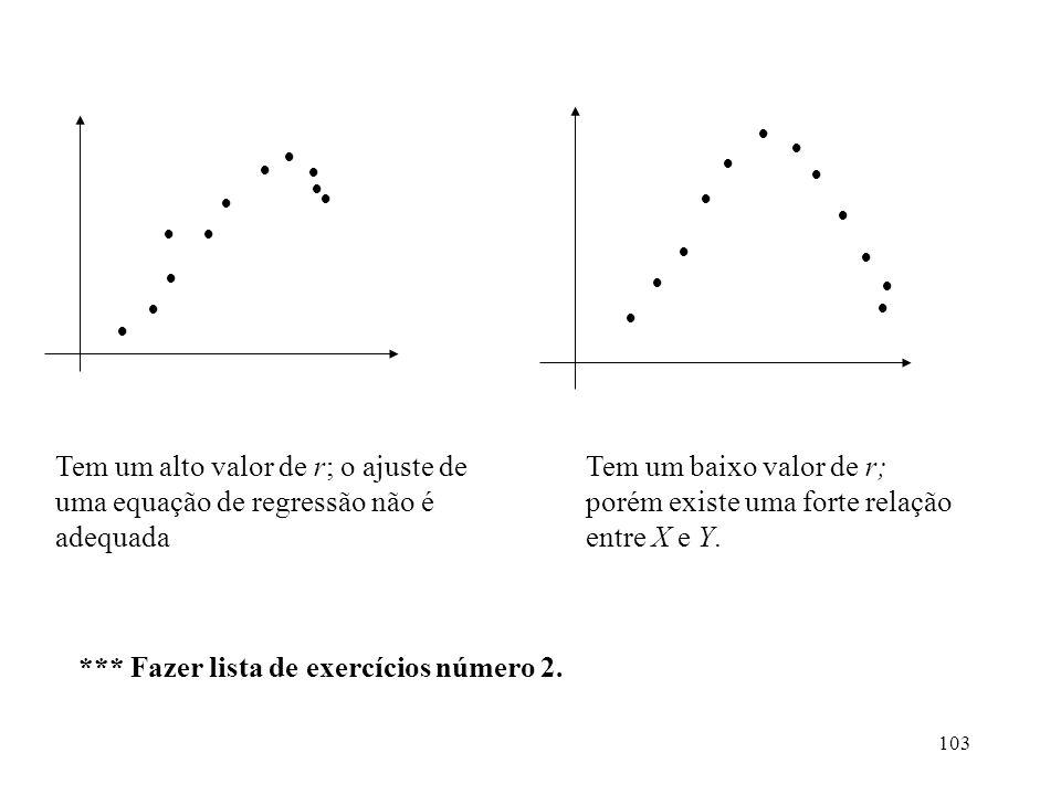 Tem um baixo valor de r; porém existe uma forte relação entre X e Y.