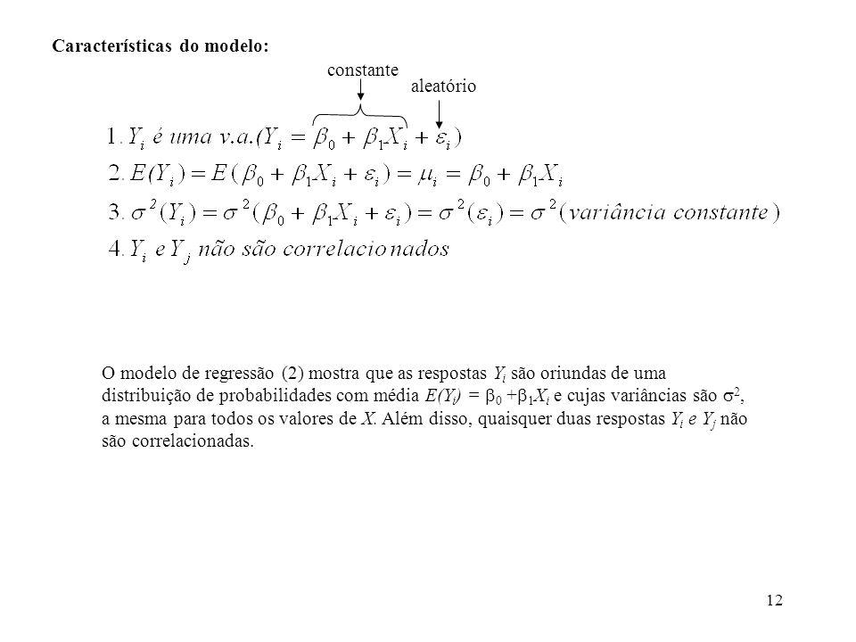 Características do modelo: