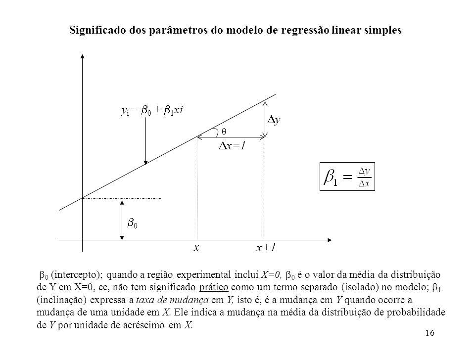 Significado dos parâmetros do modelo de regressão linear simples