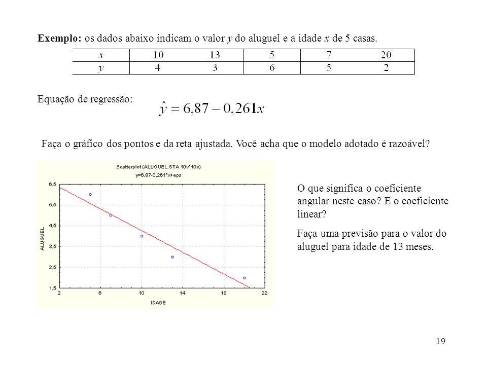 Exemplo: os dados abaixo indicam o valor y do aluguel e a idade x de 5 casas.