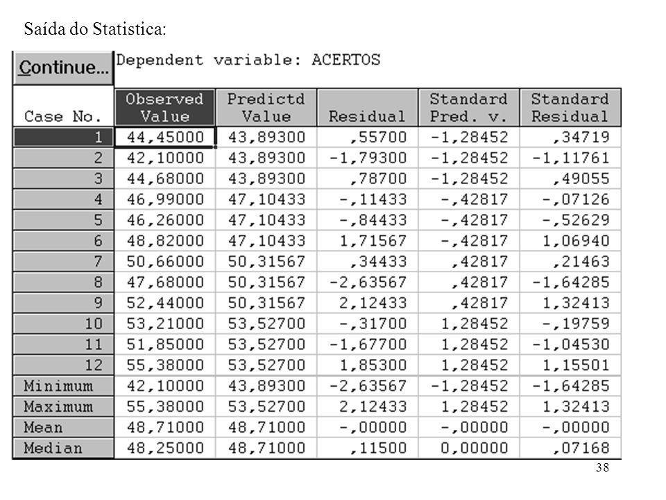 Saída do Statistica: