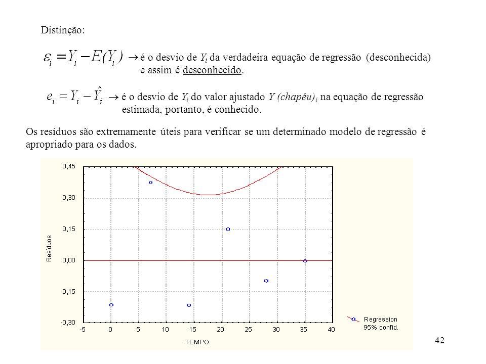 Distinção:  é o desvio de Yi da verdadeira equação de regressão (desconhecida) e assim é desconhecido.