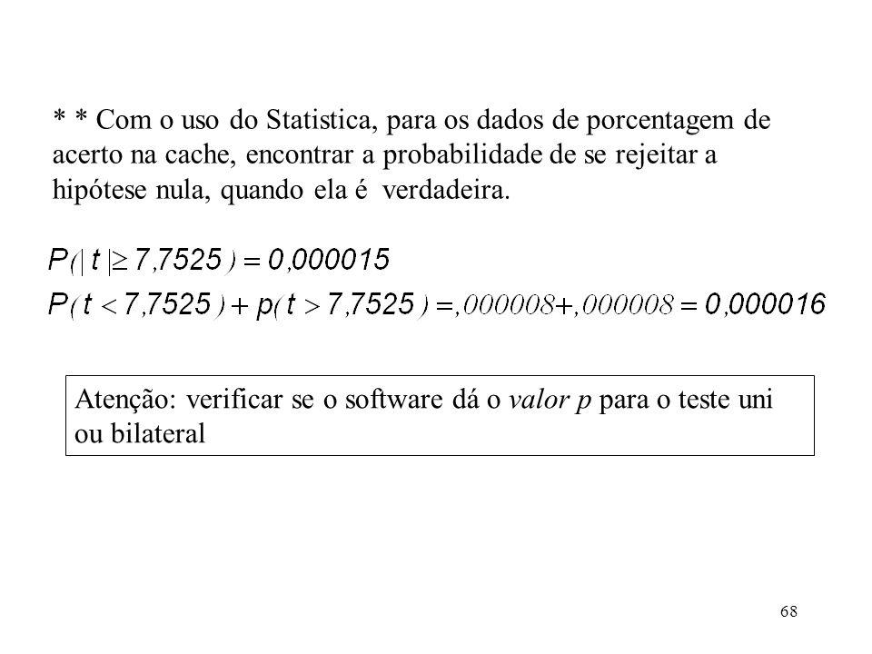 * * Com o uso do Statistica, para os dados de porcentagem de acerto na cache, encontrar a probabilidade de se rejeitar a hipótese nula, quando ela é verdadeira.