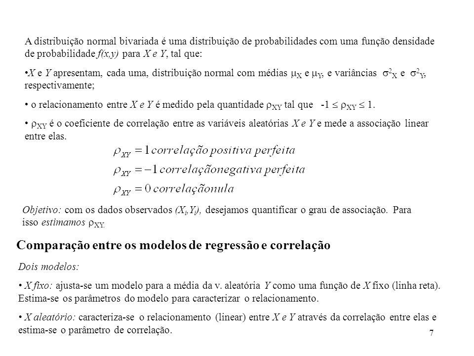 Comparação entre os modelos de regressão e correlação