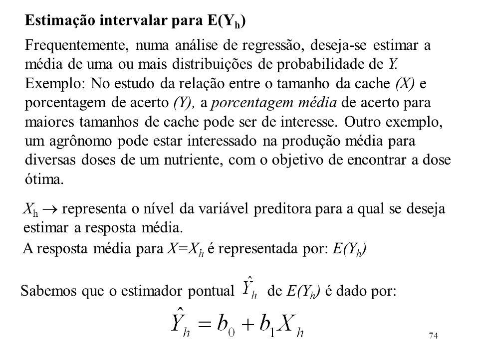 Estimação intervalar para E(Yh)
