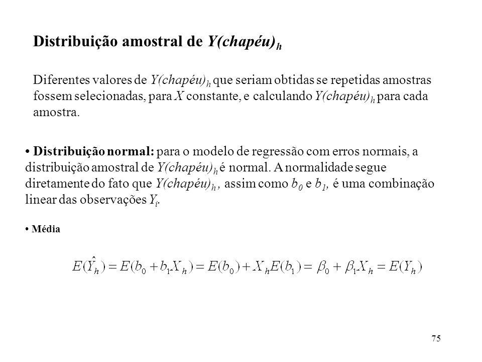 Distribuição amostral de Y(chapéu)h