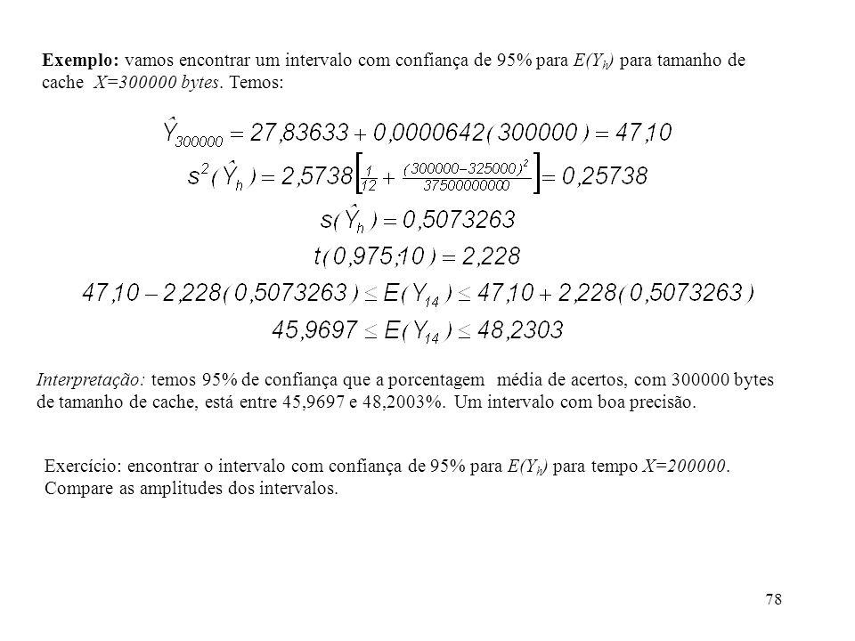 Exemplo: vamos encontrar um intervalo com confiança de 95% para E(Yh) para tamanho de cache X=300000 bytes. Temos: