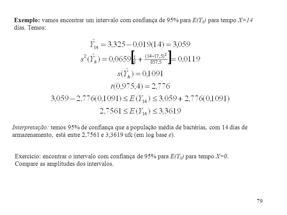 Exemplo: vamos encontrar um intervalo com confiança de 95% para E(Yh) para tempo X=14 dias. Temos: