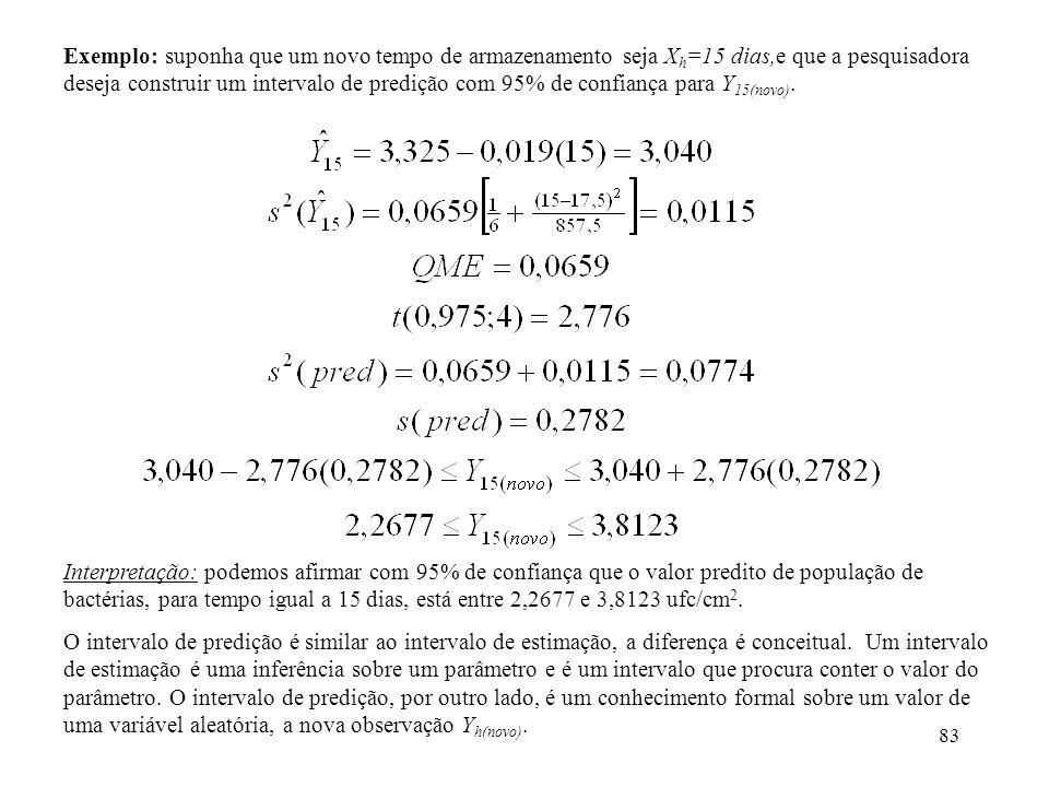 Exemplo: suponha que um novo tempo de armazenamento seja Xh=15 dias,e que a pesquisadora deseja construir um intervalo de predição com 95% de confiança para Y15(novo).