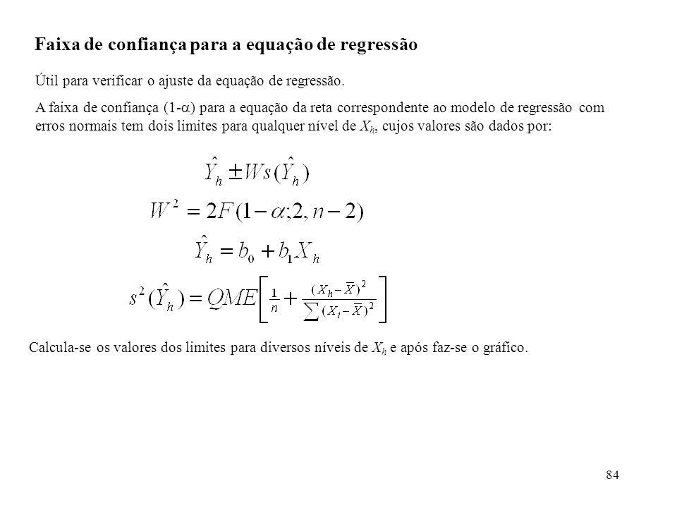Faixa de confiança para a equação de regressão
