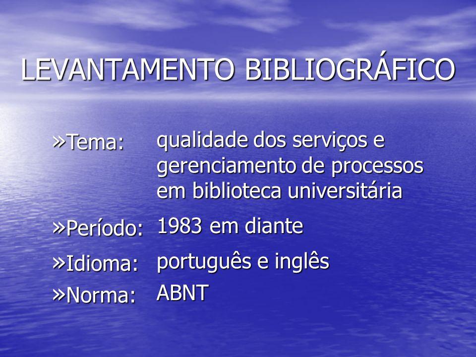 LEVANTAMENTO BIBLIOGRÁFICO