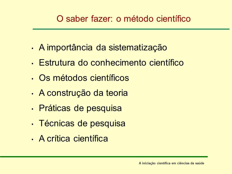 O saber fazer: o método científico